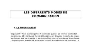 Les diferrents modes de communication
