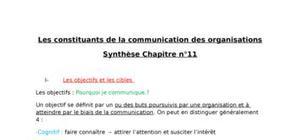 Les constituants de la communication des organisations
