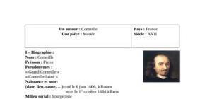 Biographie corneille