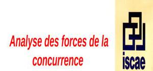 Analyse des forces de la concurrence