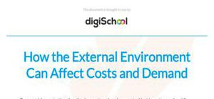The effect of the external environment on costs and demand - Business studies - AS level