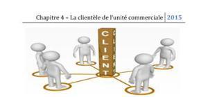 La clientèle de l'unité commerciale - Zone de chalandise