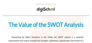 The value of the SWOT Analysis - Business Studies - A Level