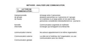 Analyser une situation de communication