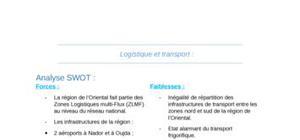 Analyses SWOT et PORTER du secteur tertiaire de la région Orientale au Maroc