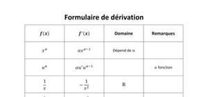 formulaire de dérivées usuelles